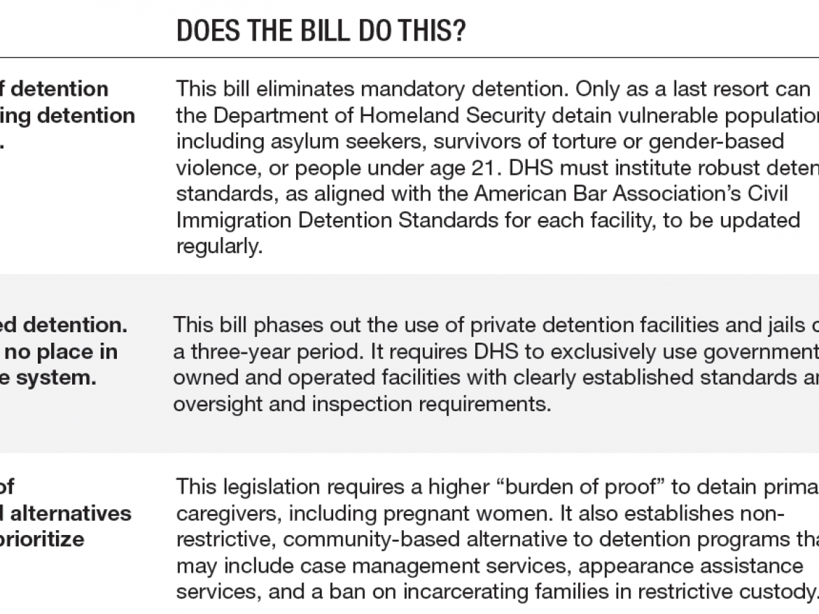 FCNL Detention Principles as Compared to Dignity for Detained Immigrants Act